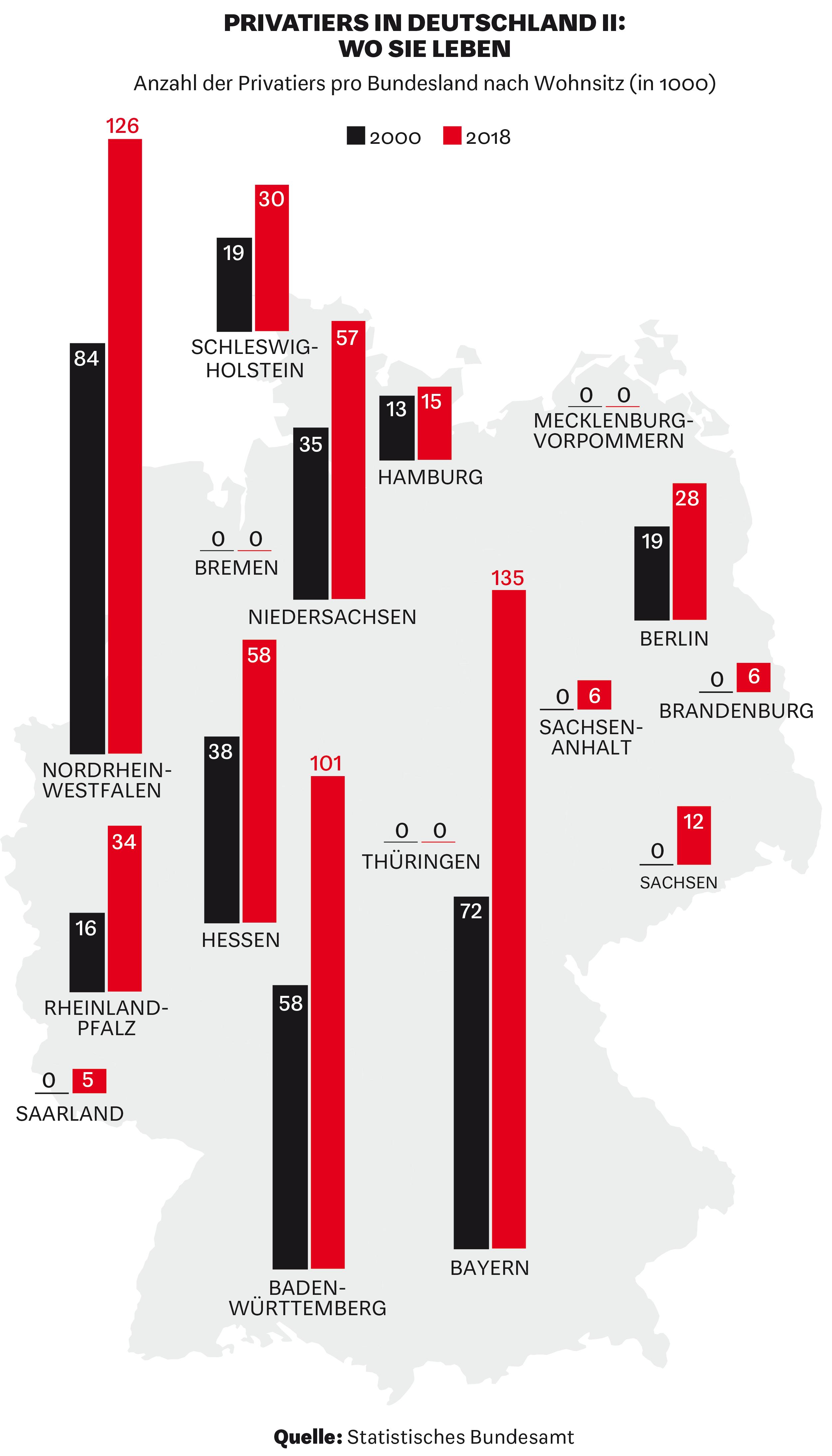 Privatiers in Deutschland: Wo sie leben