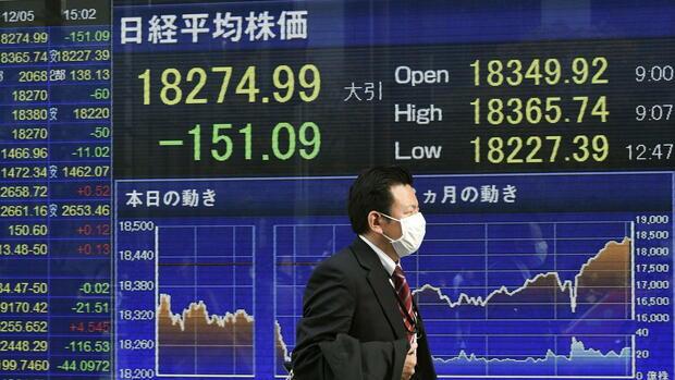 Japan Aktien