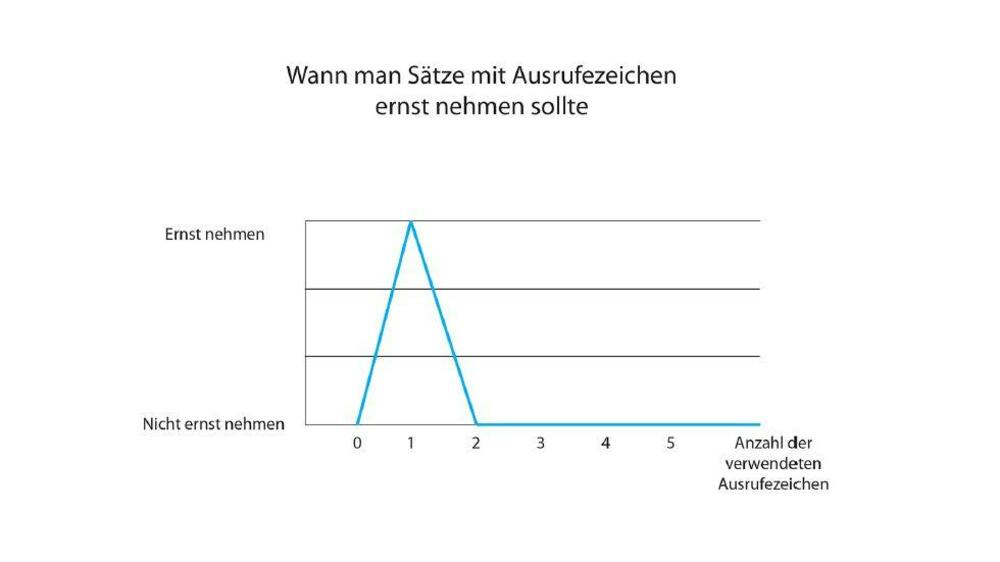 Fein Brecherkasten Diagramm Bilder - Elektrische Schaltplan-Ideen ...