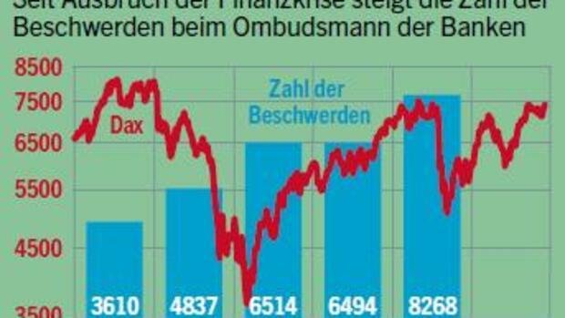 Aktuelle Nachrichten zu Medien aus dem Feuilleton der Neuen Zürcher Zeitung.