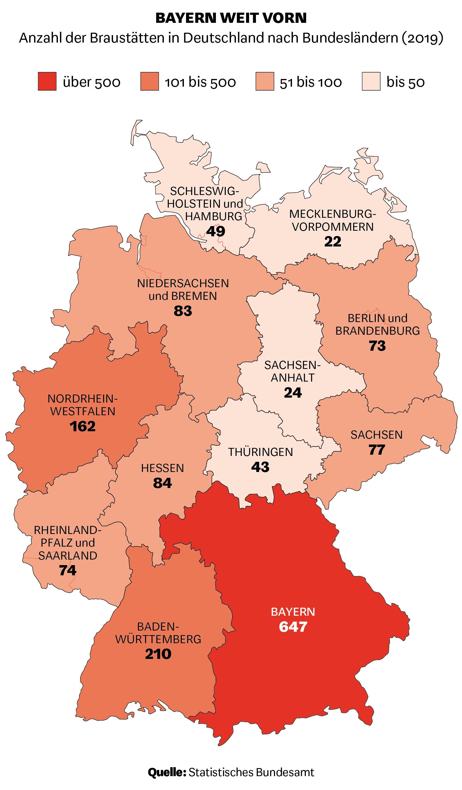 Anzahl der Braustätten in Deutschland nach Bundesländern