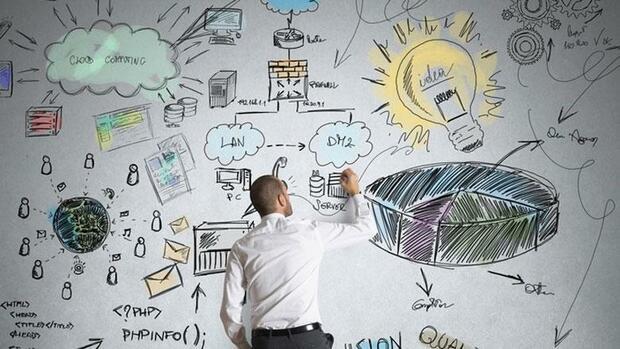 ideen management so sorgen mitarbeiter f r innovationen. Black Bedroom Furniture Sets. Home Design Ideas