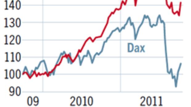 Fondstipp: Value-Holdings CP: Sicher hinter Damm und Schranke