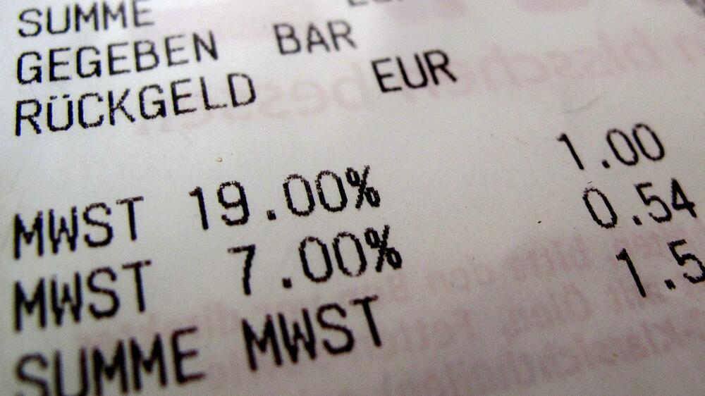 Einführung Der Mehrwertsteuer