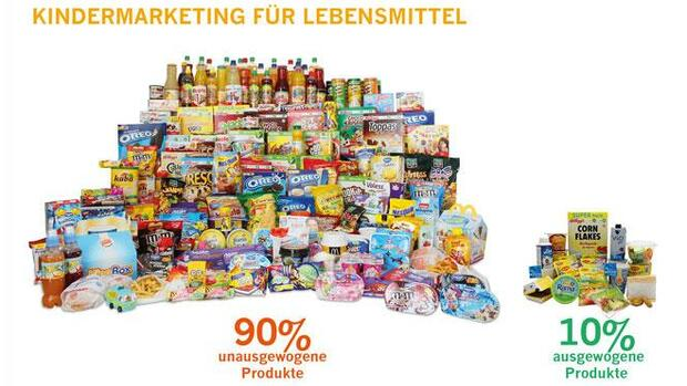 Foodwatch: Kindermarketing für Lebensmittel Quelle: Foodwatch