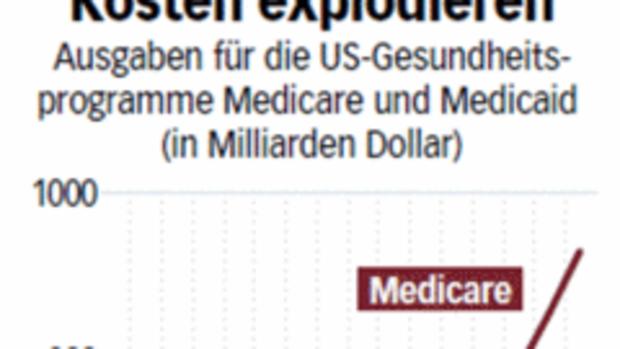 USA: Wie Obama das Gesundheitswesen verändern könnte