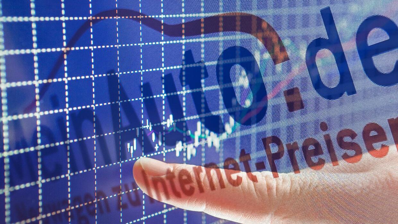 MeinAuto Group: Zu wenig Power für Anleger