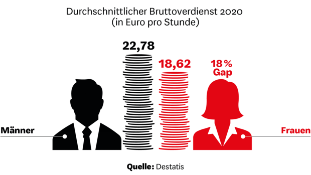 Männer durchschnitt deutschland größe Kleidergröße Tabelle