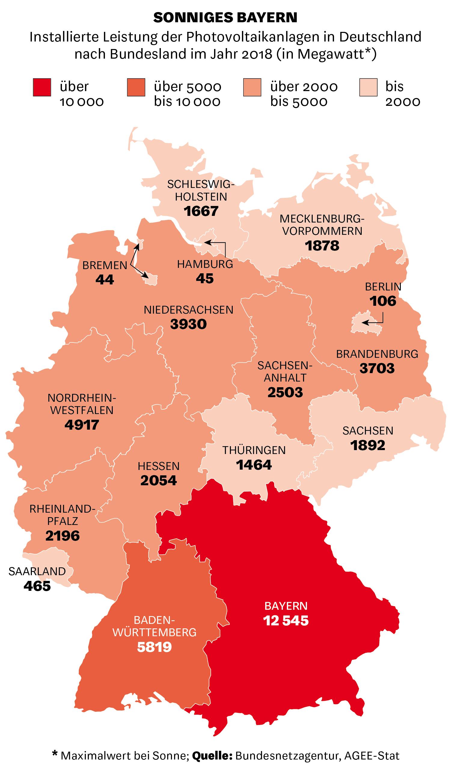 Installierte Leistung der Photovoltaikanlagen in Deutschlandnach Bundesland im Jahr 2018