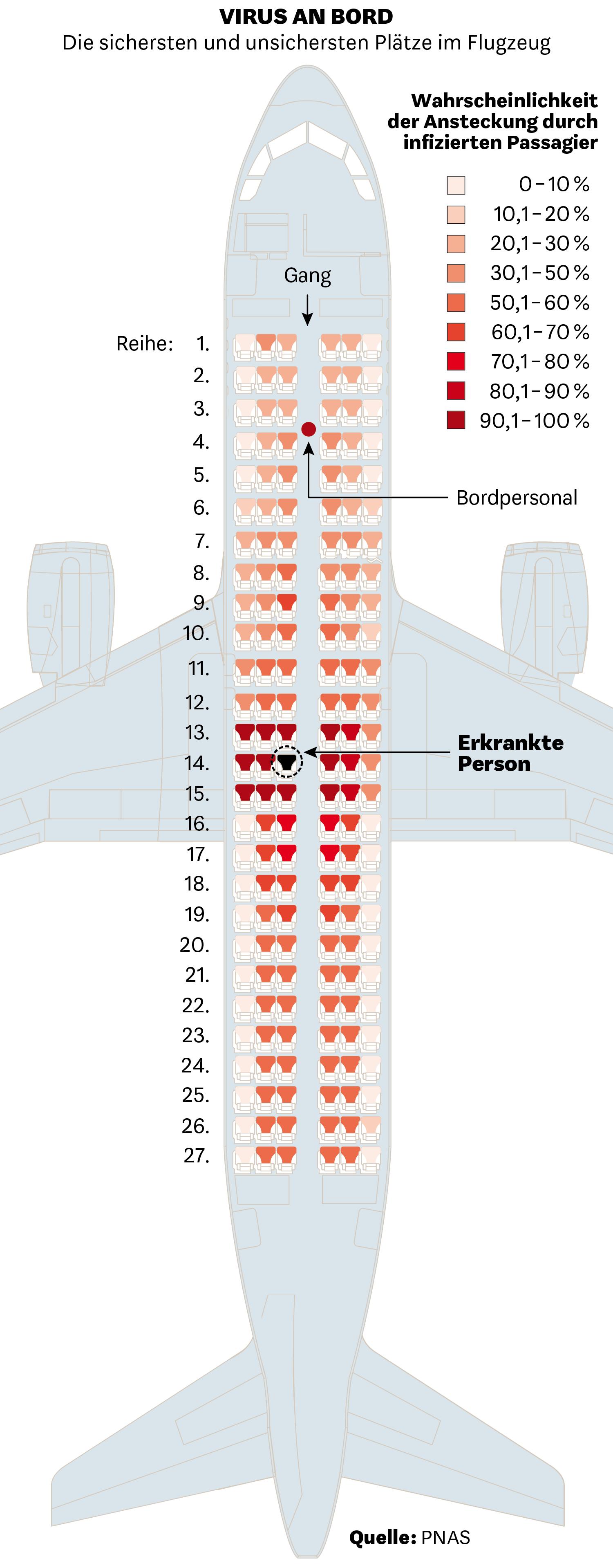 Das sind die sichersten Plätze im Flugzeug