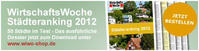 Städteranking wiwo-shop.de