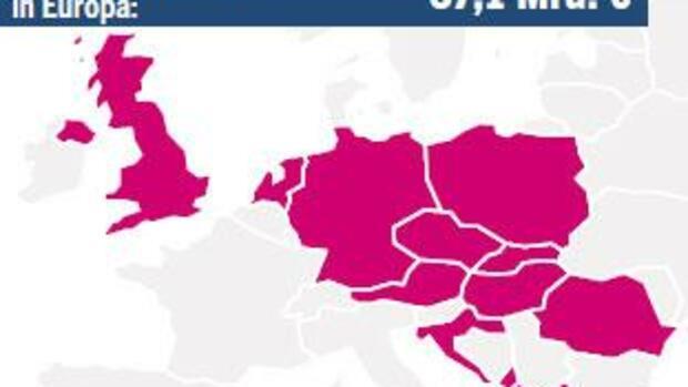 Flirten europa